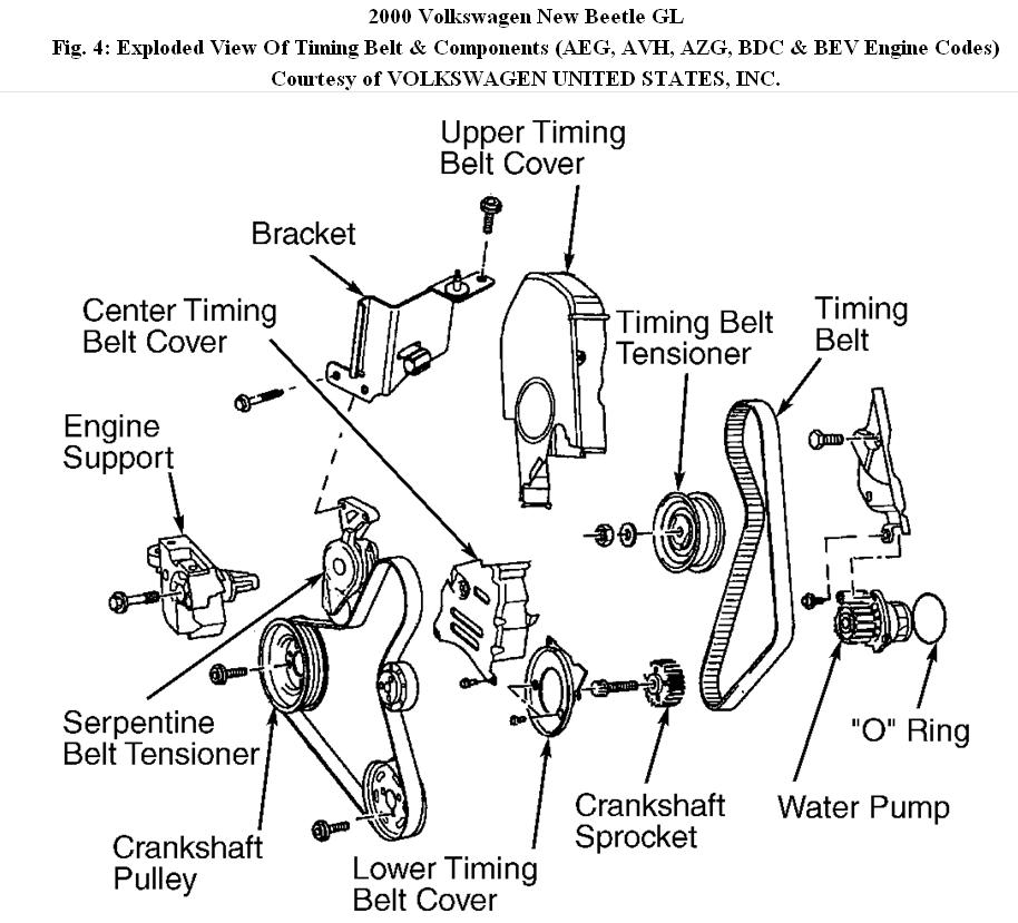 original how to change the cambelt on a 2000 beetle 4 cyl, 2 0litre Type 1 VW Engine Diagram at bayanpartner.co