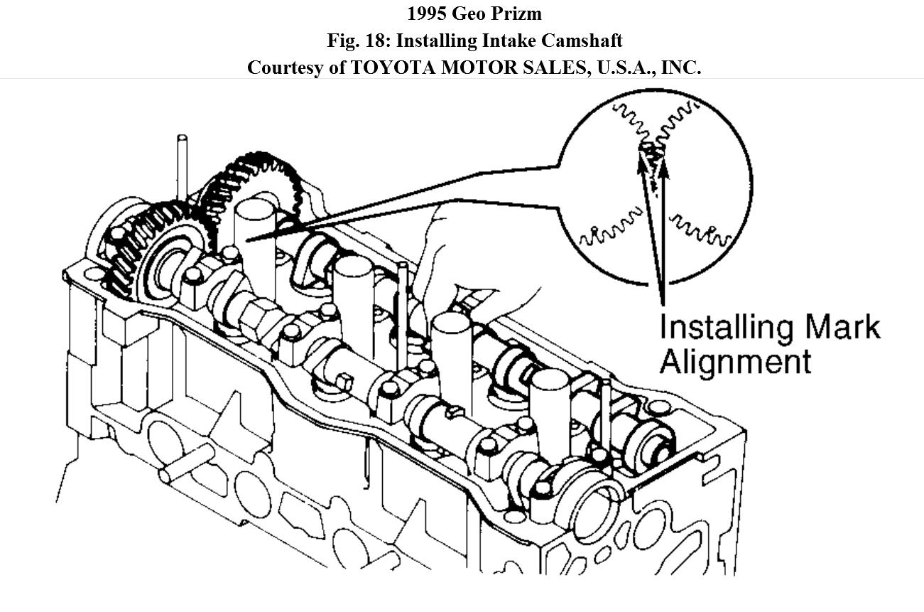 how do i align the camshafts i need to reinstall the camshafts in 1993 Geo Prizm Engine thumb