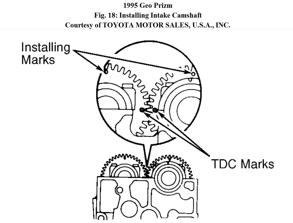 how do i align the camshafts i need to reinstall the camshafts in 1991 Geo Prizm Troubleshooting thumb