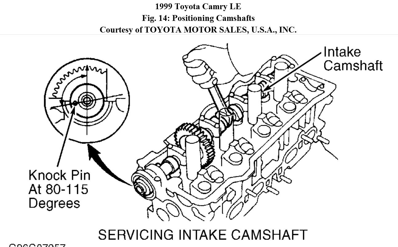 Correct Camshaft Timing Marks After Removal Of Camshafts 1994 Toyota Camry  Parts Diagram 1999 Toyota Camry Engine Diagram