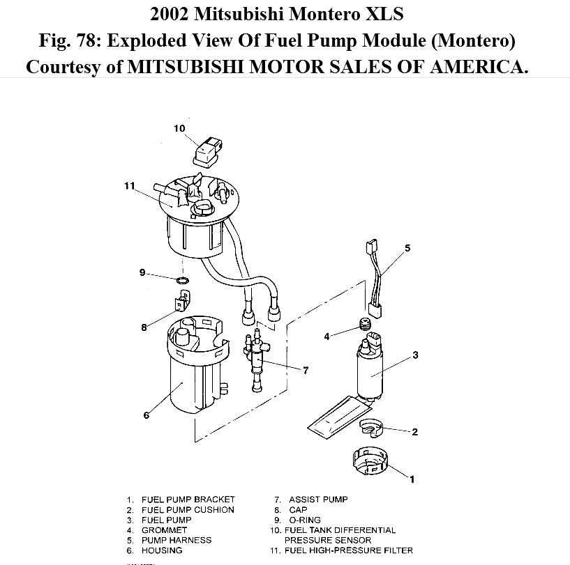Mitsubishi montero wiring diagram imageresizertool