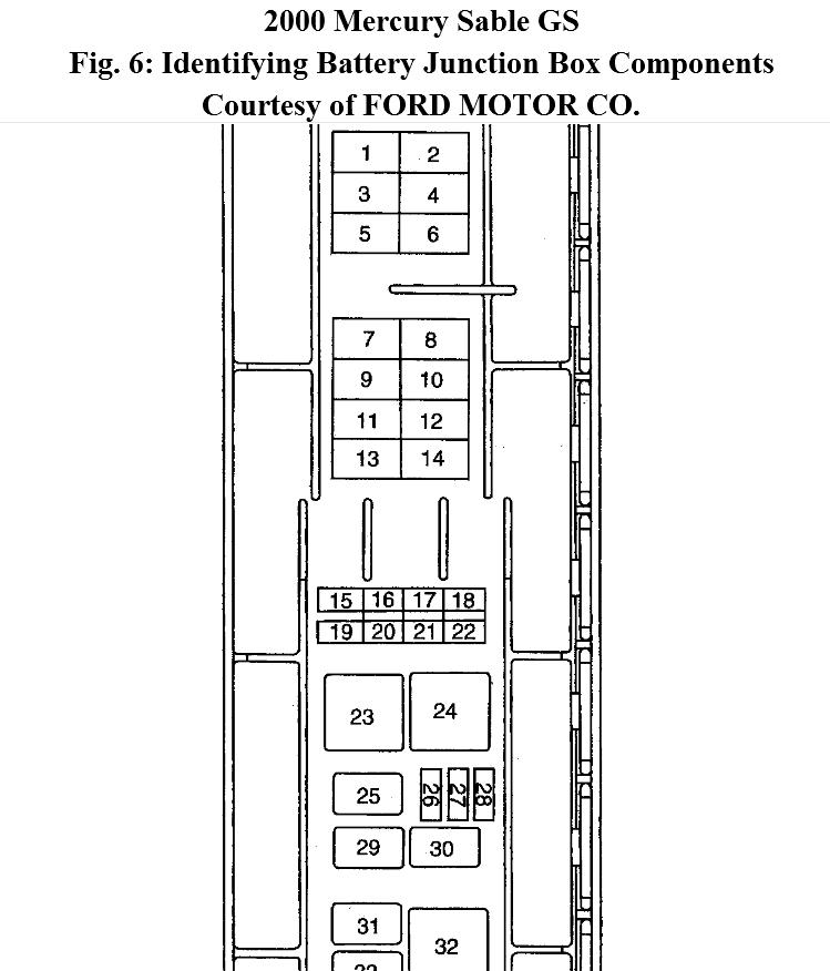 mercury sable fuse box location   31 wiring diagram images