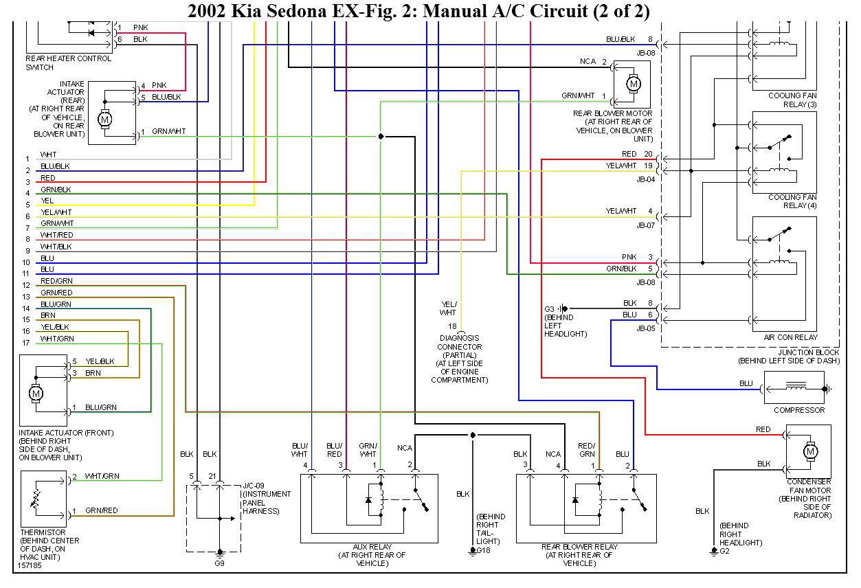 Photos of Kia Sedona Air Conditioning System Diagram