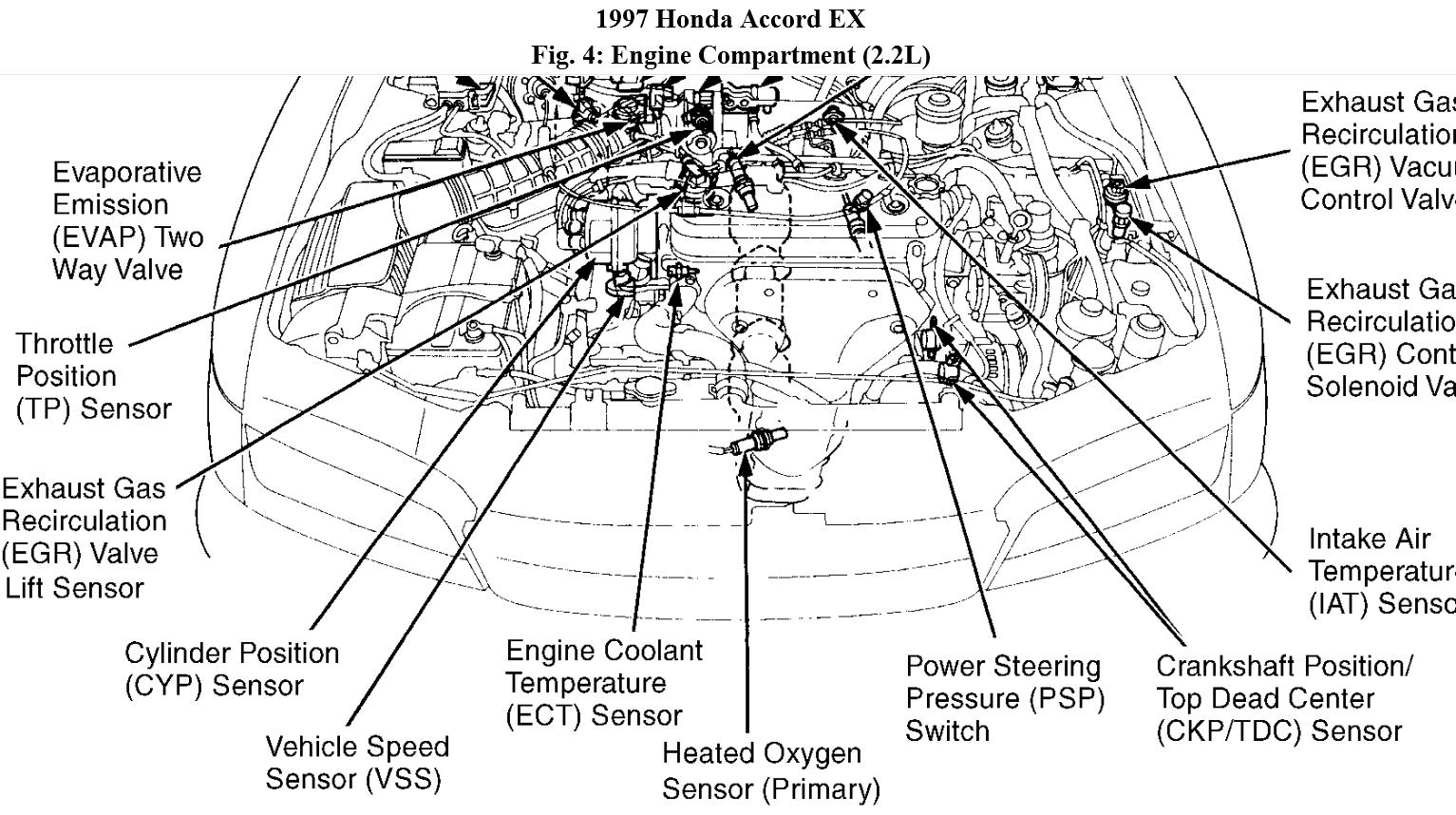 1997 Honda Accord Ex Engine Diagram - Wiring Diagrams Dash