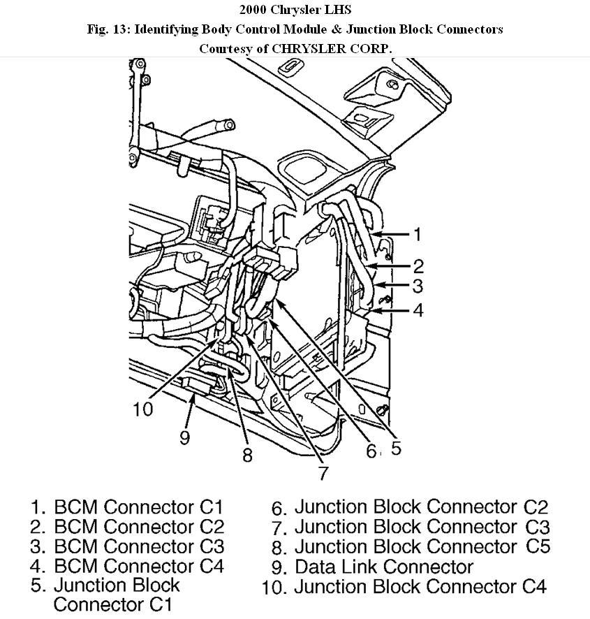 Hvac  Actuator Door Feedback Failure