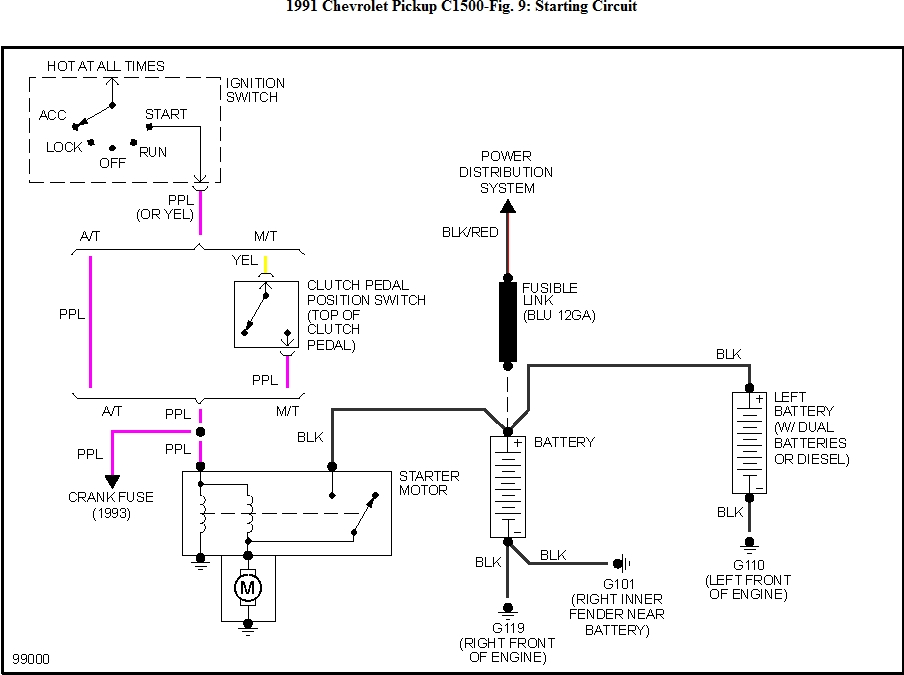 original location of starter relay schematic shows relay in engine 1998 Chevy K1500 Parts Diagram at gsmx.co