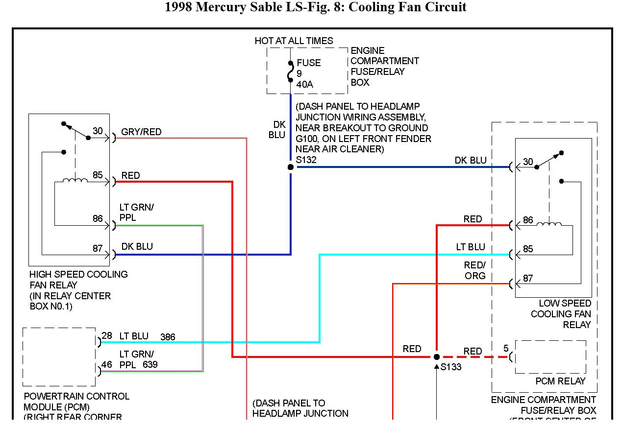 wiring diagram for 2000 mercury sable wiring diagram for 1992 mercury grand marquis 1998 mercury sable ls ignition wiring diagram | wiring library
