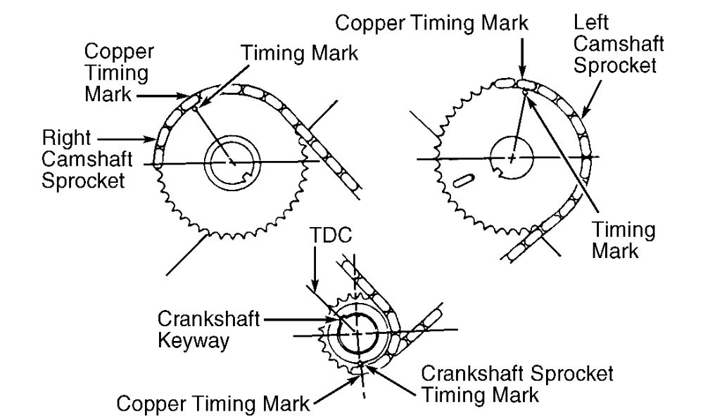 timing marks   timing alignment  i am looking for a diagram