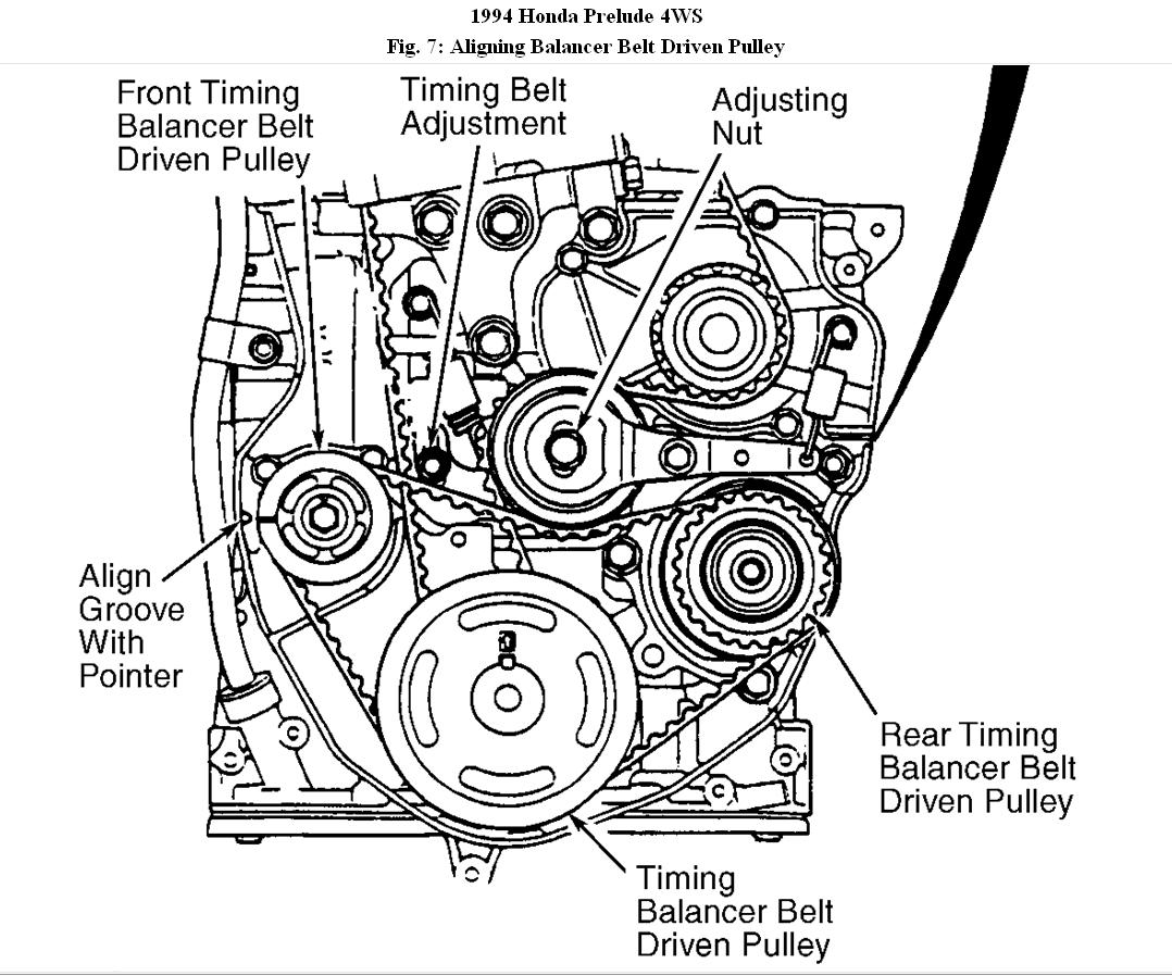honda prelude heater core diagram html