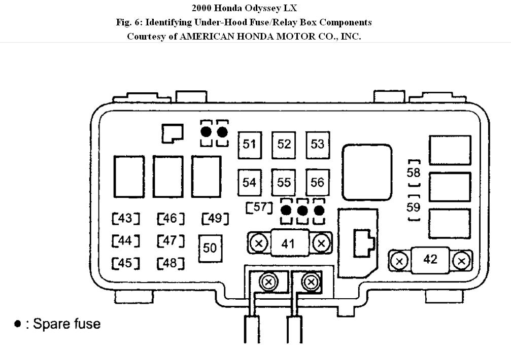 original electrical problem 2000 honda odyssey 2000 honda odyssey \\r\\nthe 2000 honda odyssey fuse diagram at fashall.co