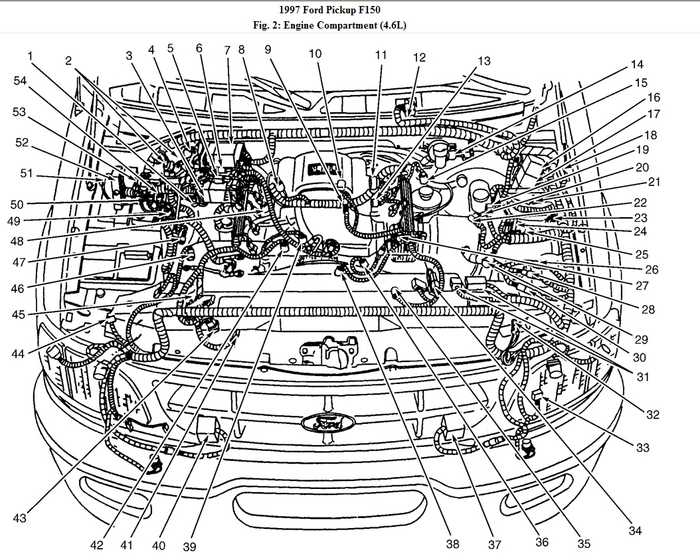 Ford 5 4 Engine Partment Diagram Problems And