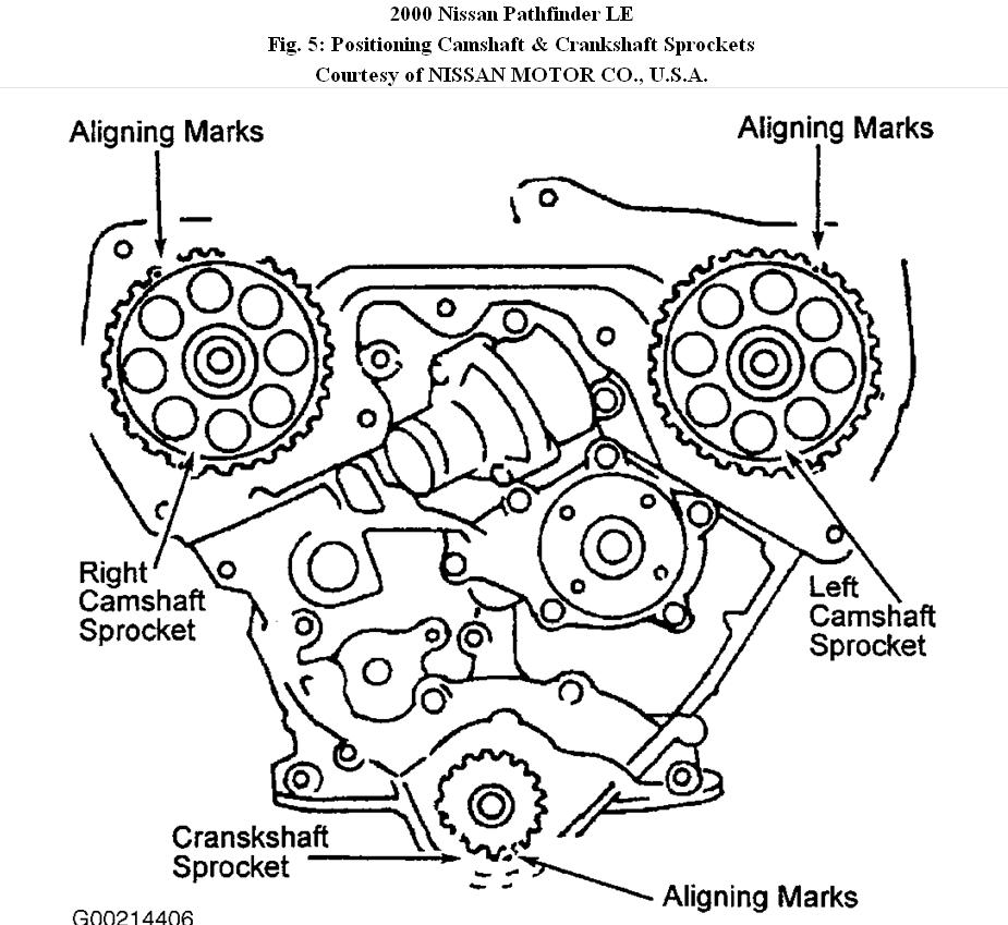 nissan pathfinder 2000 engine diagram