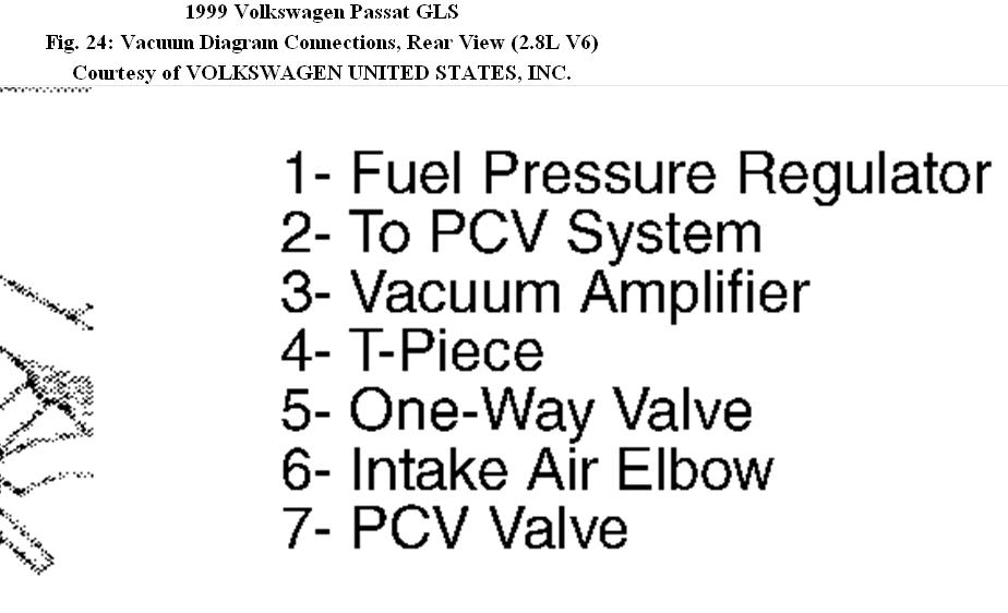 Vacuum Diagram: I Need a Vacuum Line Diagram for a 99 Passat. V6 2...