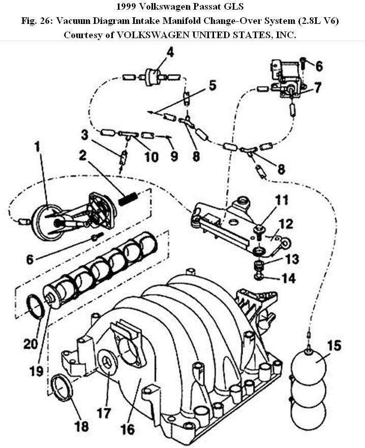 Vw Beetle 1998 Tdi Vacuum Diagram