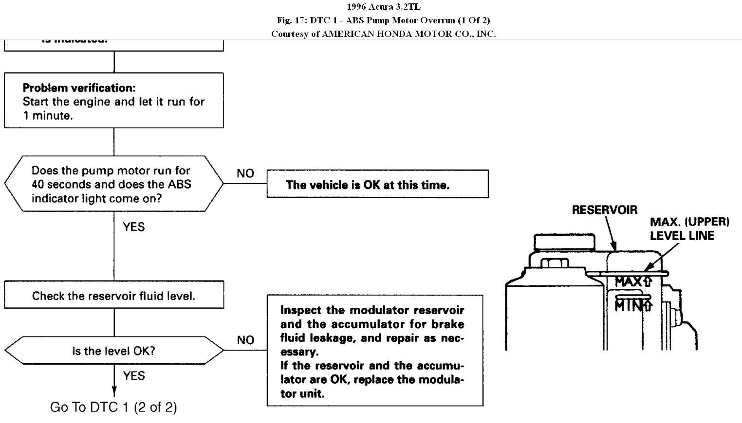 Abs Acura Tl Diagram Schematics Wiring Diagrams Rsx Subwoofer 1996 3 2 And Tcs Error Codes Rh 2carpros Com