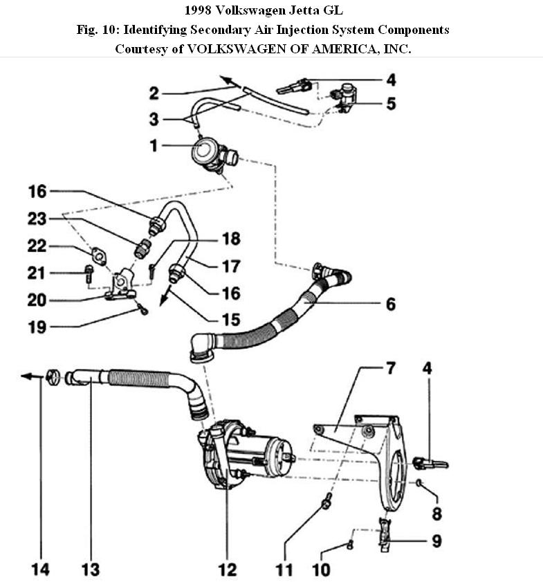 P0410 Secondary Air Injection System Malfunction Obdii