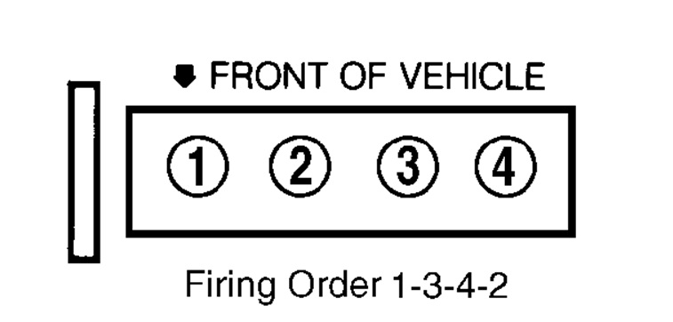 Firing Order  What Is The Firing Order For A 1997 Chevy