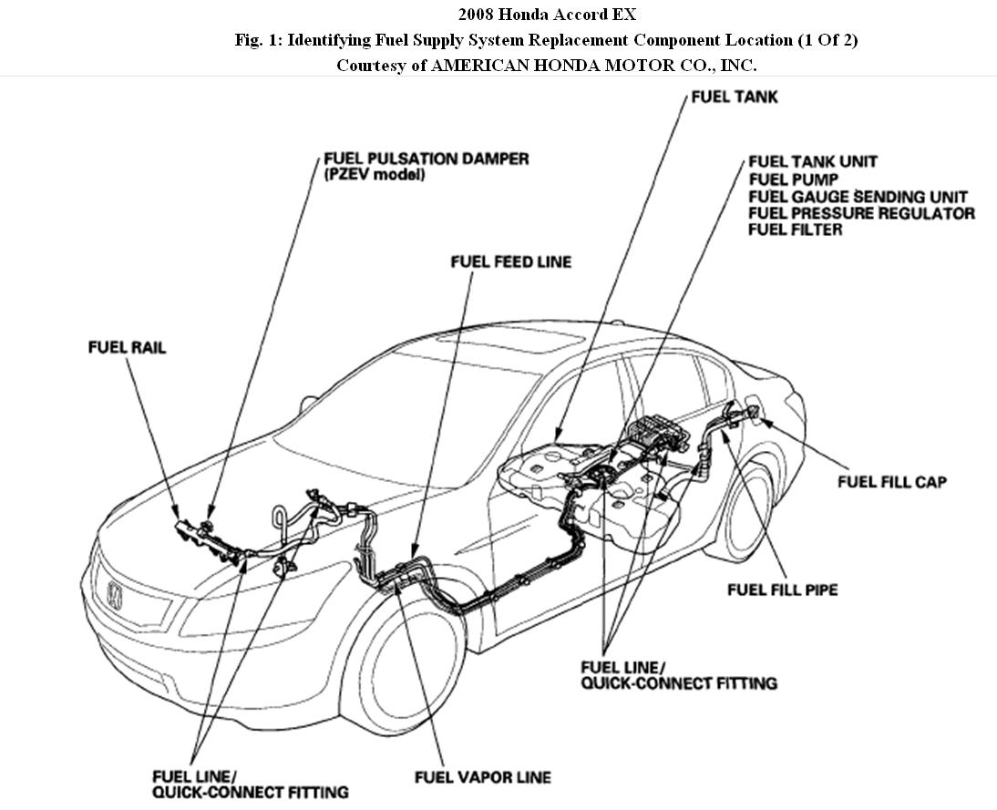 In Line Fuel Filter 2001 Honda Accord - Guide wiring diagramdiamondbrokers.it
