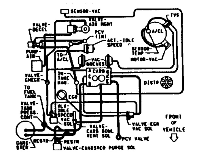 original chevy celebrity wiring diagram chevrolet wiring diagram instructions Chevy HEI Distributor Wiring Diagram at soozxer.org