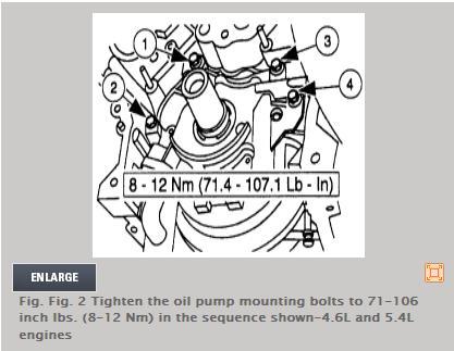 Oil Pump: Replace Oil Pump How Can I Replacet0he Oil Pump in