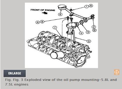 oil pump replace oil pump how can i replacet0he oil pump in my 97 thumb
