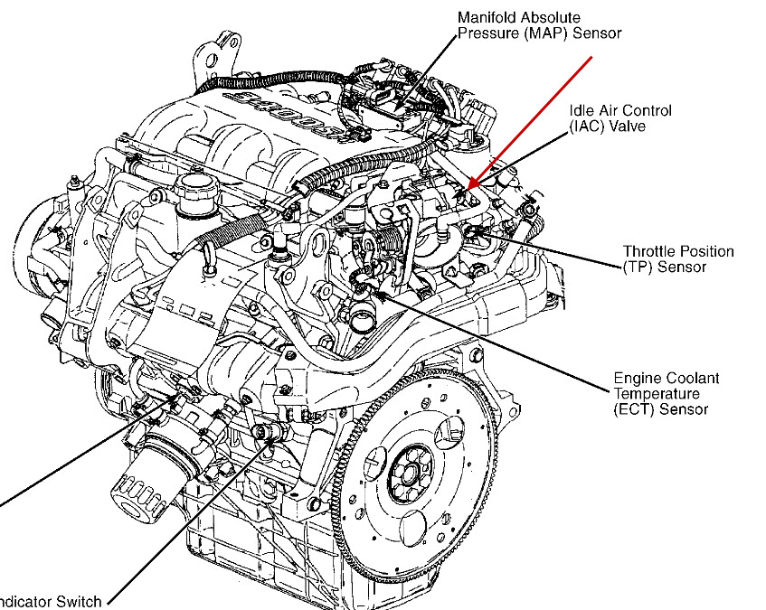 1997 pontiac trans sport engine diagram