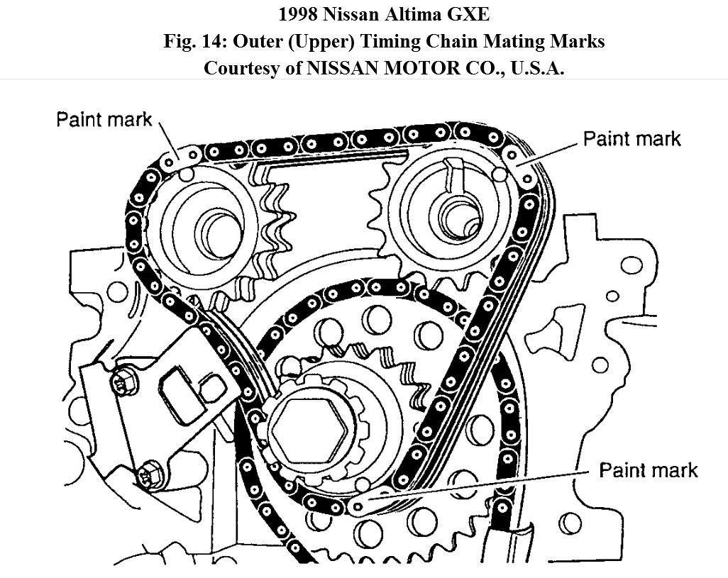 1992 nissan altima engine diagram