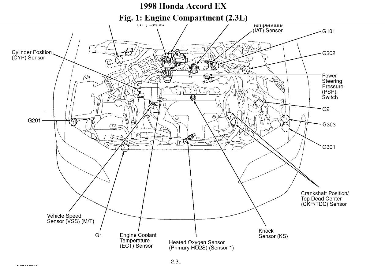 1998 Honda Accord Location Coolant Temp Sensor on 97 Honda Accord Engine Diagram