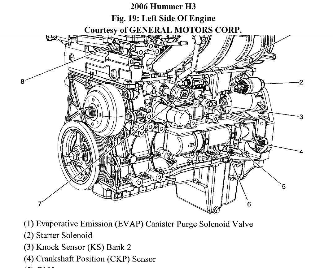 2006 hummer h3 engine diagram 5 cykinder  engine  auto