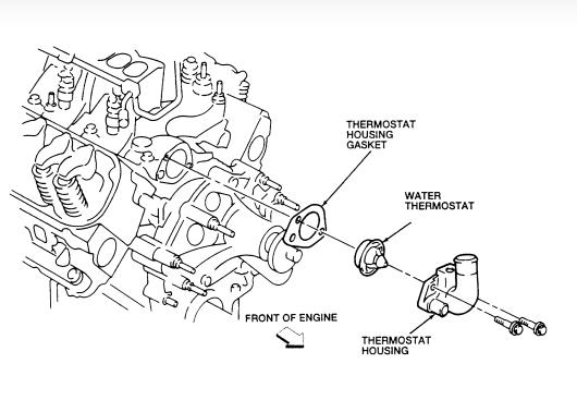 1999 Ford Explorer Picture Of Thermostat Location Want To