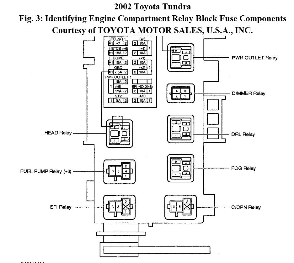 Toyota Tundra Fuel Pump Relay On 2000 Toyota 4runner Fuel Pump