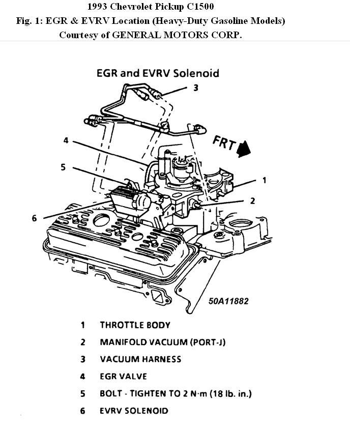 Thumb: Chevrolet C1500 Engine Diagram At Executivepassage.co