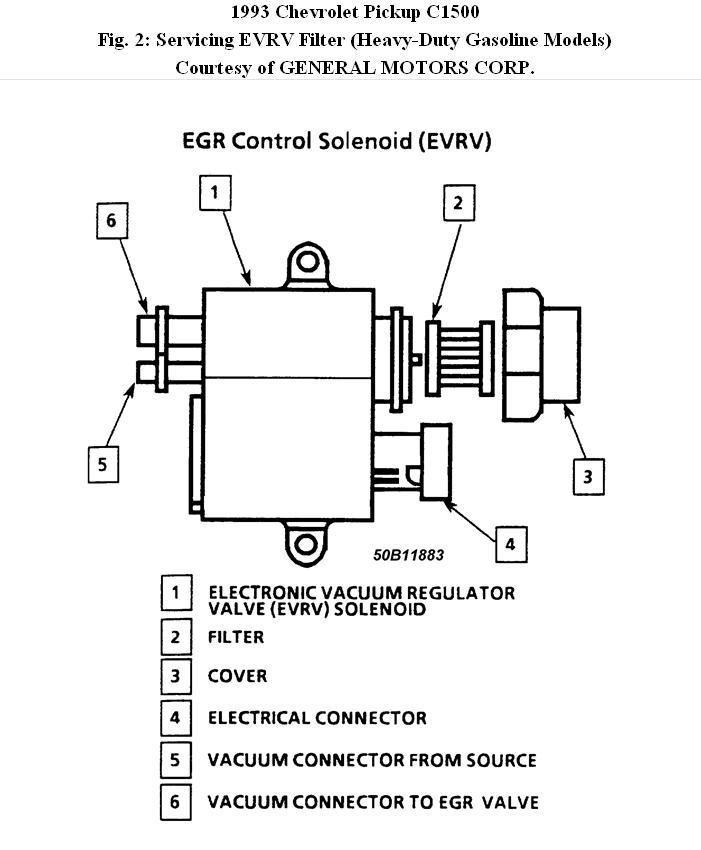 1994 chevy 1500 egr solenoid wiring diagram  engine  auto