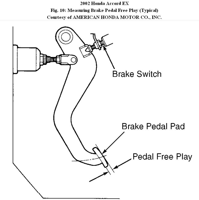 changing brake master cylinder instructions
