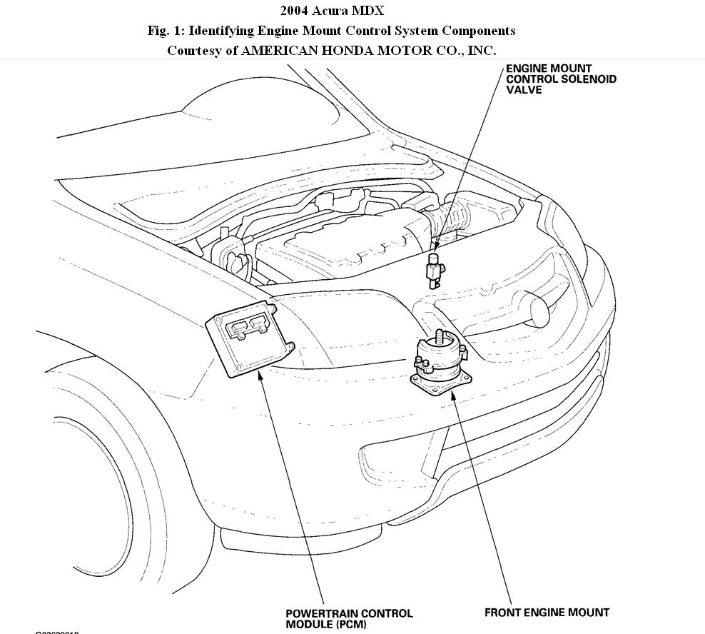 acura mdx engine diagram free vehicle wiring diagrams