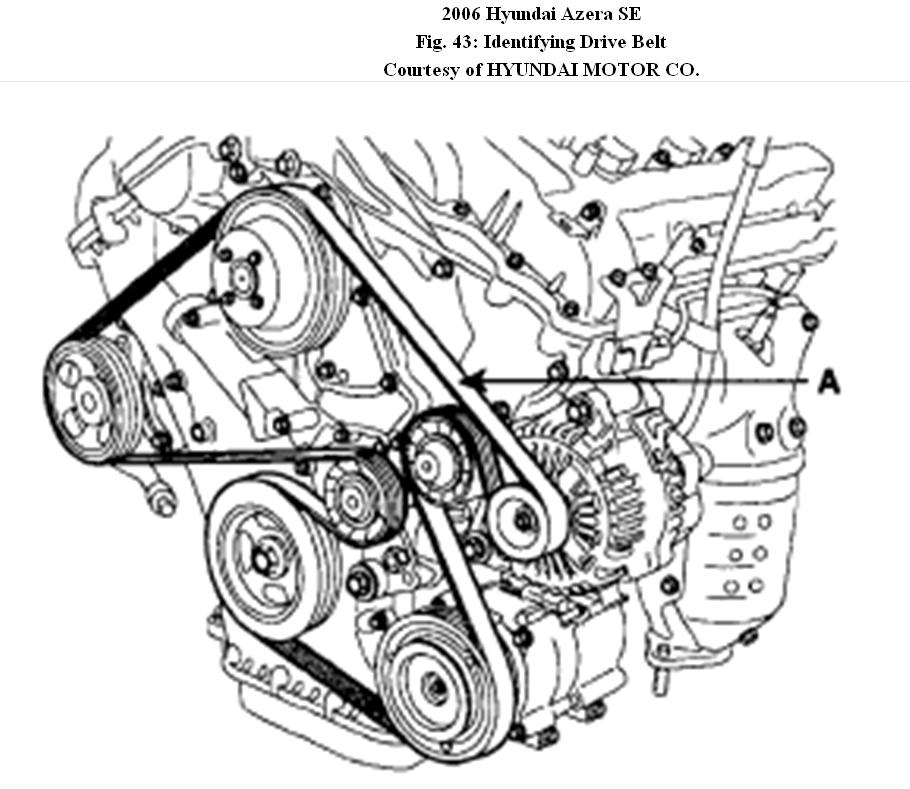 bmw x5 alternator belt diagram  bmw  wiring diagrams