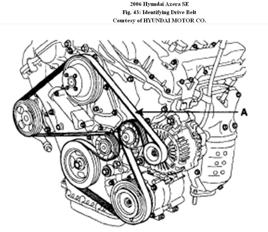 Bmw X5 Alternator Belt Diagram Bmw Wiring Diagrams