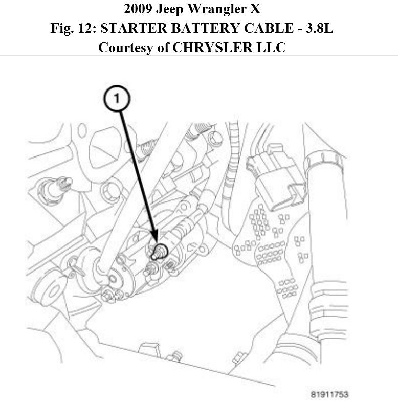 Changing Starter Changing the Starter on a 2009 Jeep Wrangler 4WD – Jeep Rubicon Engine Diagram