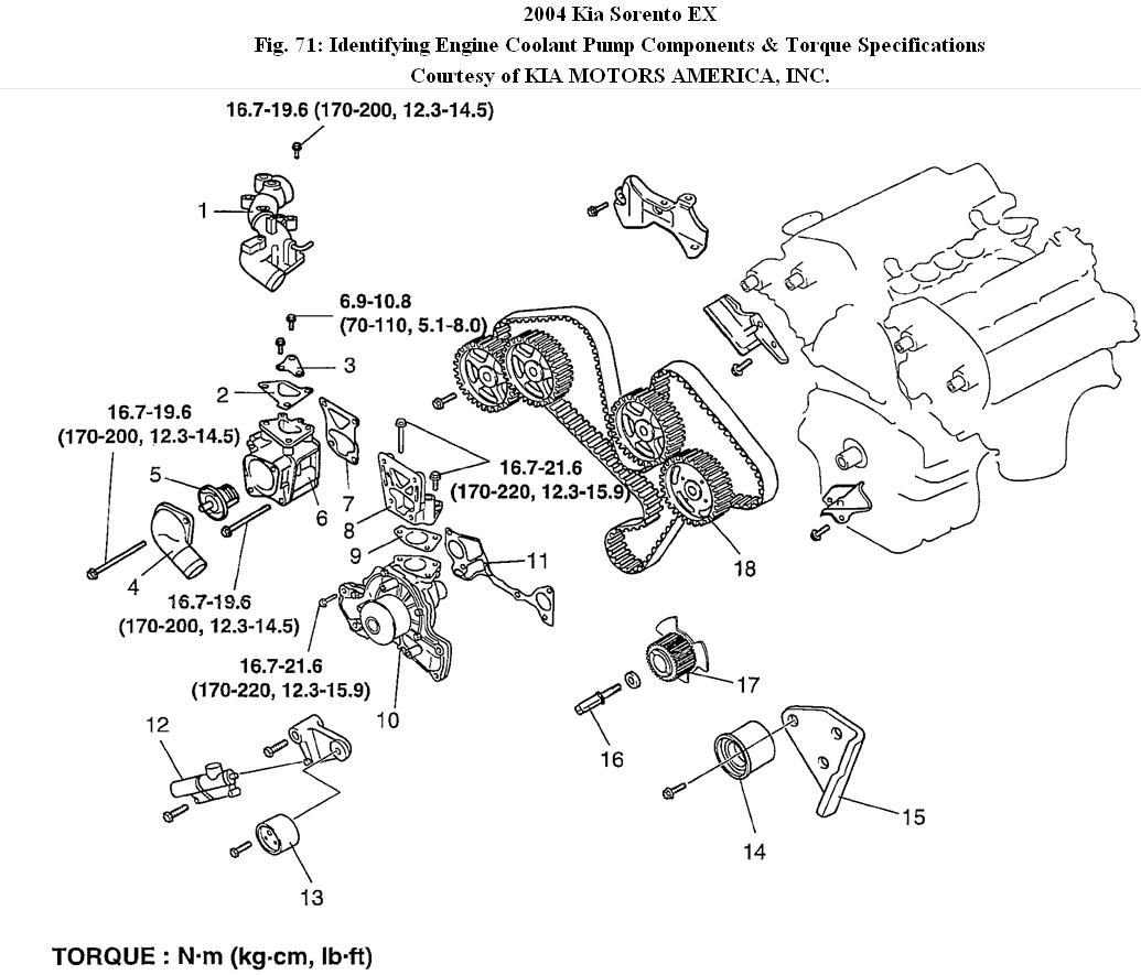2010 Honda Civic Si Engine Diagram furthermore 1992 Honda Prelude Wiring Diagrams together with 99 Honda Accord Iac Valve Location further 1989 Honda Prelude Wiring Diagram moreover 2001 Acura Cl Fuse Box. on 99 civic ex iacv issue 2713053