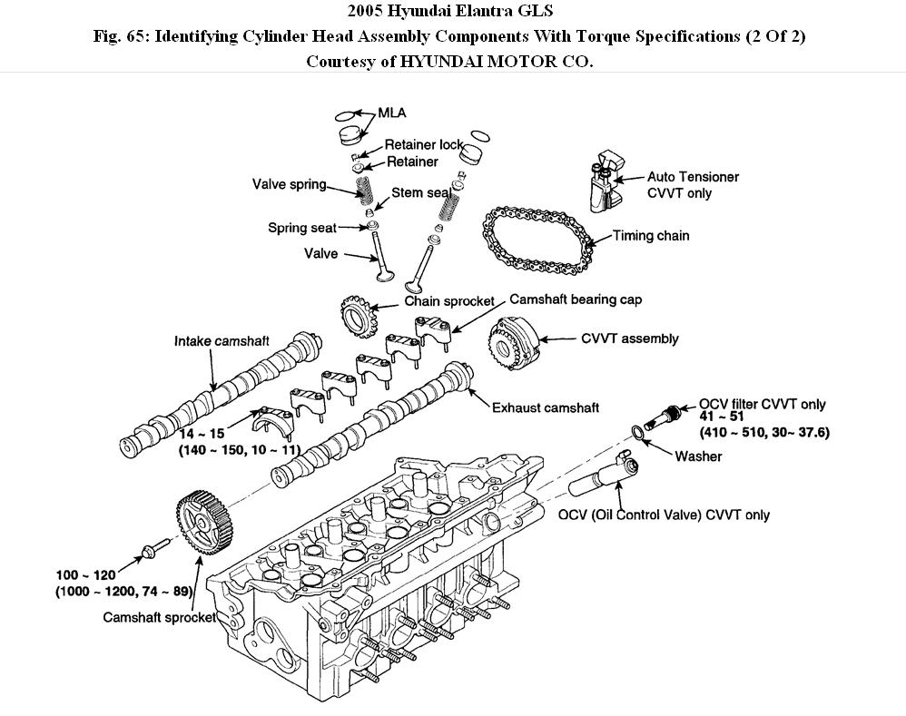 2008 Dodge Grand Caravan Serpentine Belt Diagram Wiring Diagrams 2004 Mercury Marquis Engine Durango Moreover Avenger Fuse Box Further Starter Location Neon