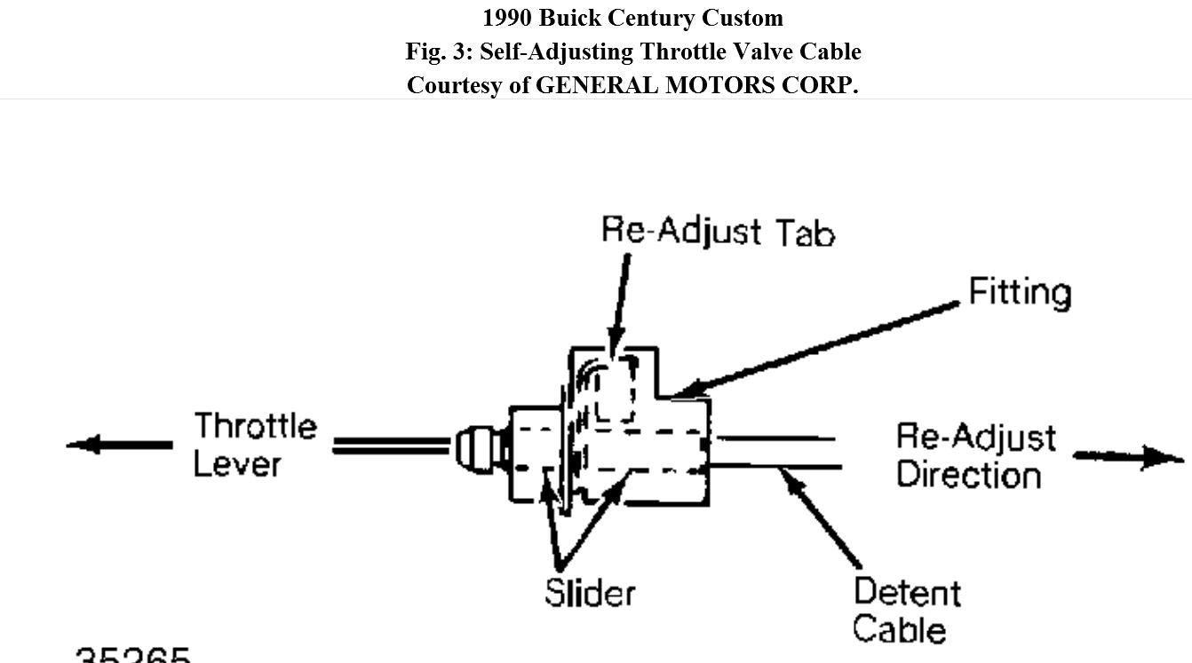 Hesitation So My Car Has Some Problems And I Would Appreciate If 1990 Buick Century Pcm Wiring Diagram Thumb