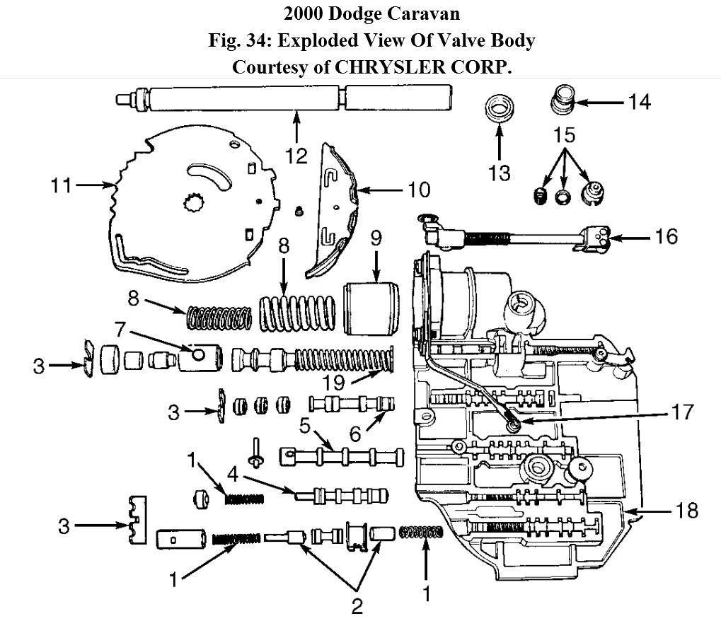 [1999 Dodge Grand Caravan Manual Transmission Schematic ...