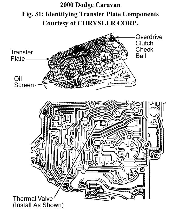 original 99 dodge caravan transmission diagram wiring diagram