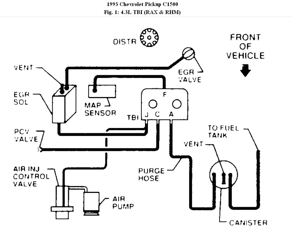 wiring diagram 1993 chevy c1500 suburban sluggish chevy: my 93 chevy c1500 4.3-z) is very sluggish ...