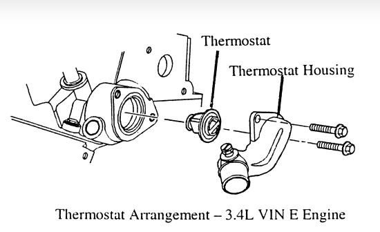 2005 chevy impala thermostat location