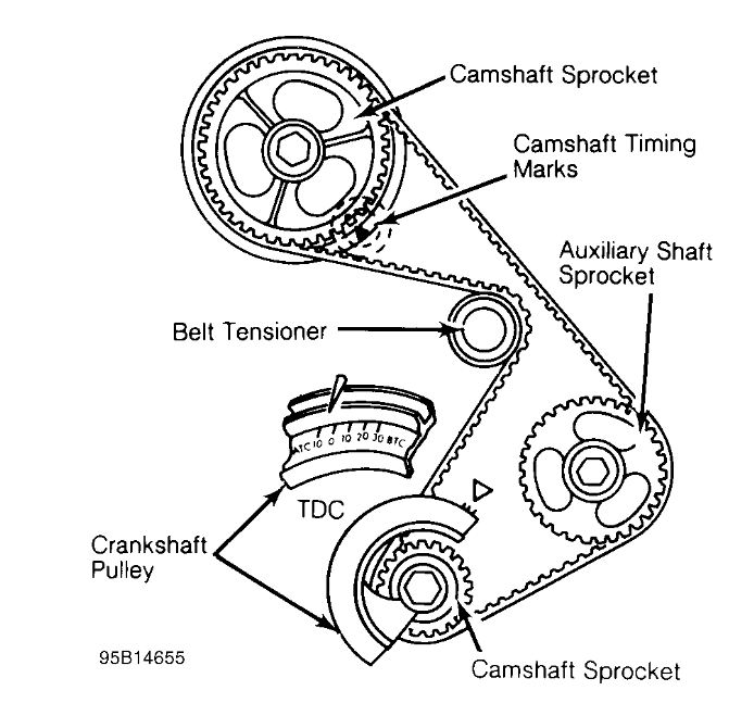 97 ford ranger fuel pump wiring diagram