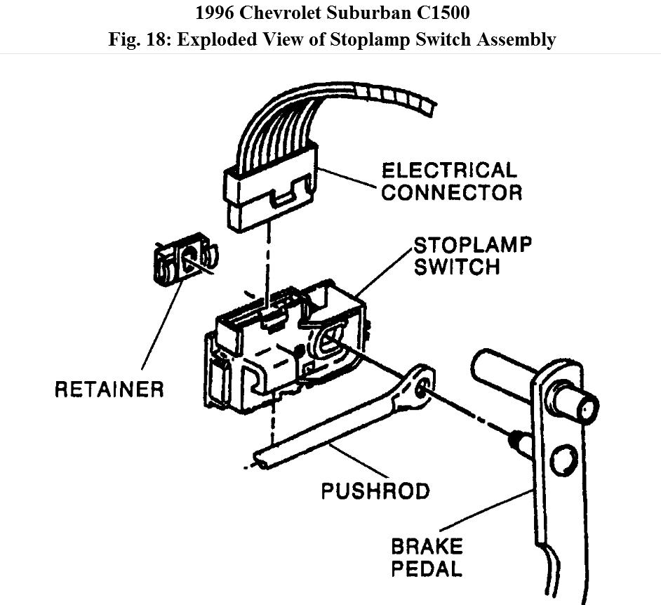 1996 Chevrolet Silverado Replace Brake Light Switch On Pedal on ford headlight switch wiring diagram