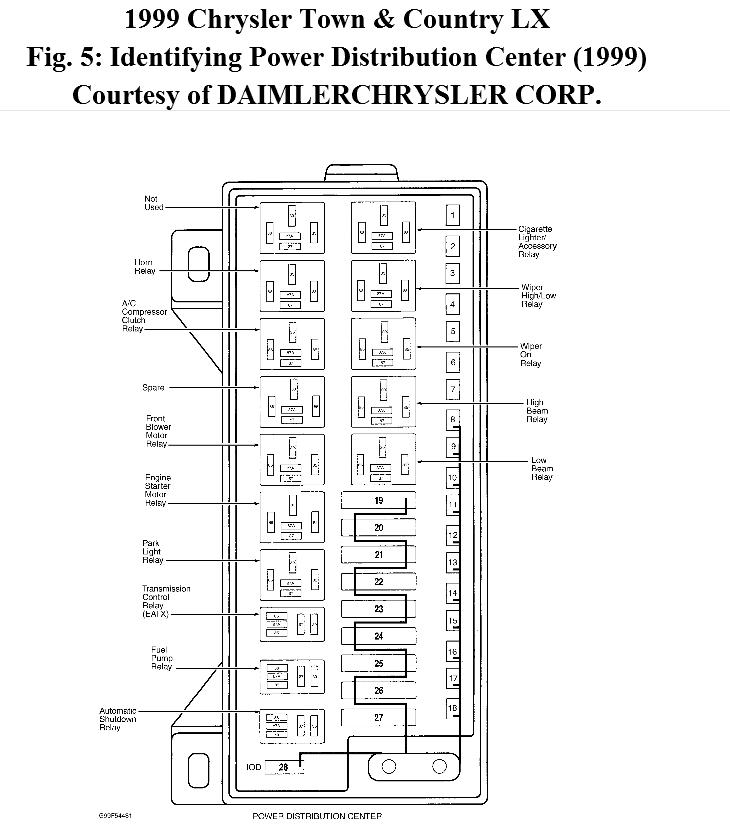 2012 town and country fuse box diagram diy enthusiasts wiring rh broadwaycomputers us 2005 Chrysler Town and Country Fuse Box 2000 chrysler town and country fuse box diagram