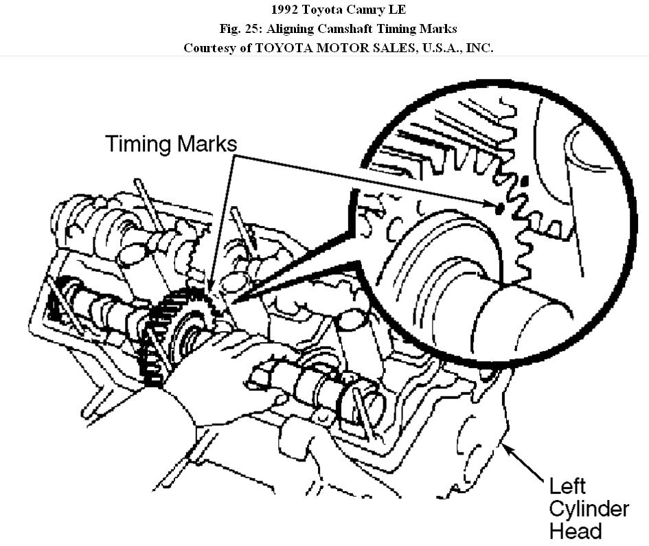 Can Gears On 92 V6 Changed Head Gaskets Now Were Putting Things Rh2carpros: 1992 Toyota Camry Le Engine Diagram At Gmaili.net