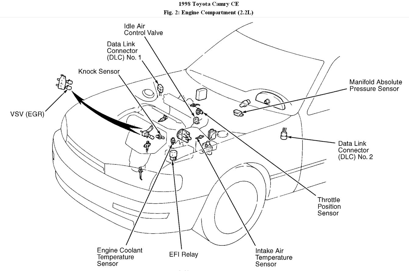 relay diagram 2000 land rover discovery 2 html